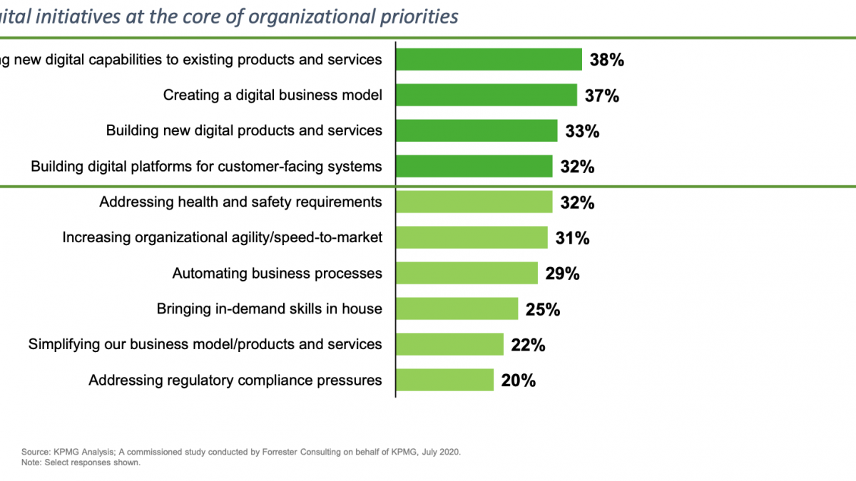 Developing Digital Vision in Insurance: Shifting Terms of Satisfaction